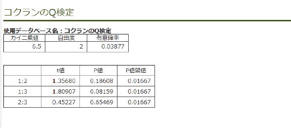★出力結果_コクランのQ検定 0819